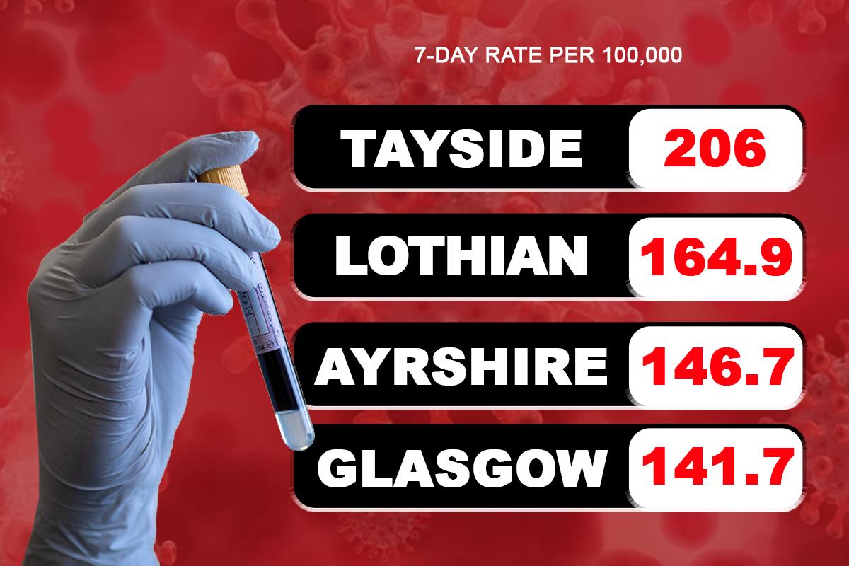 Covid Scotland: Coronavirus hotspots revealed in case numbers