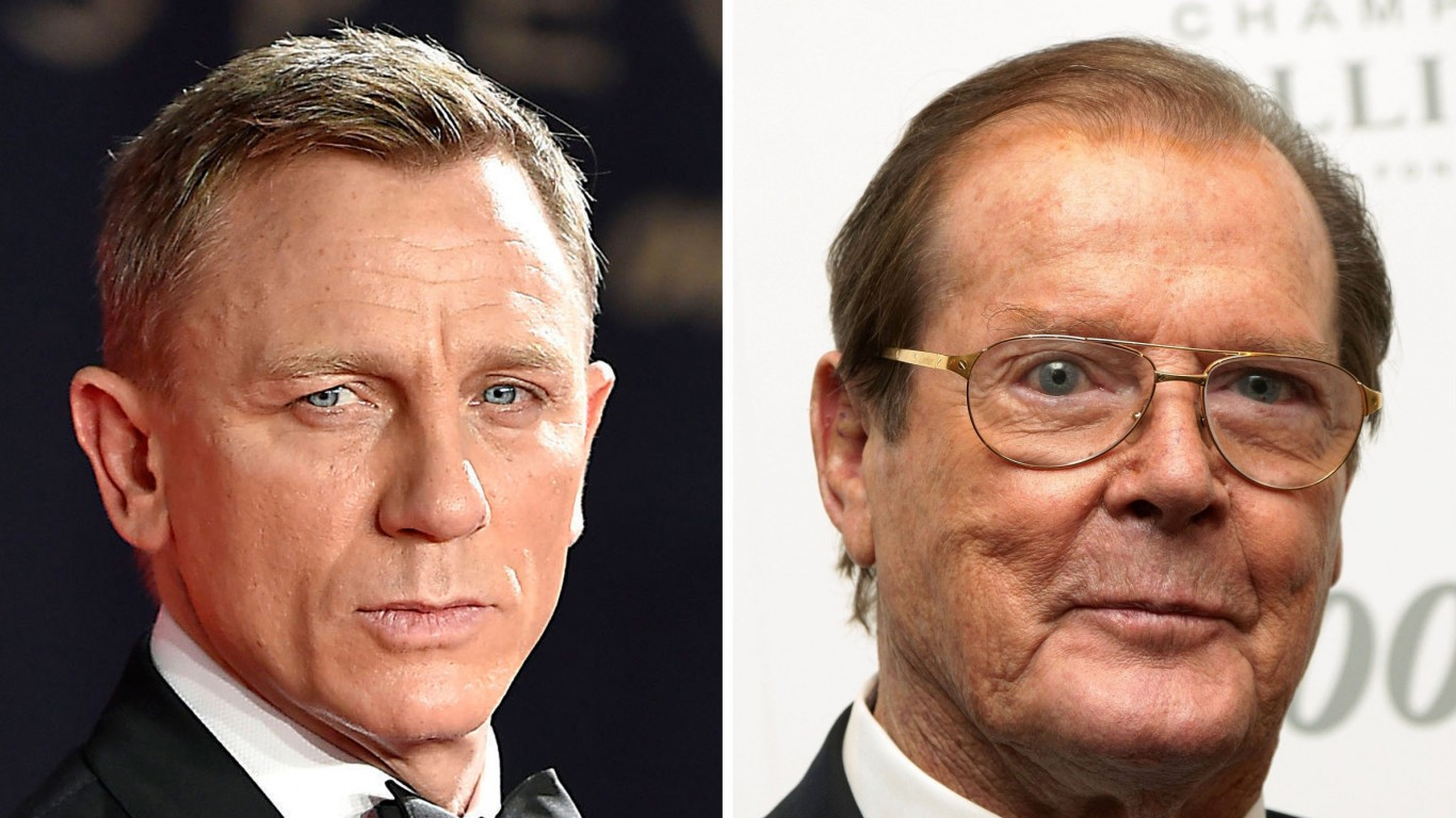 James Bond actor Daniel Craig now second-longest 007 behind Sir Roger Moore